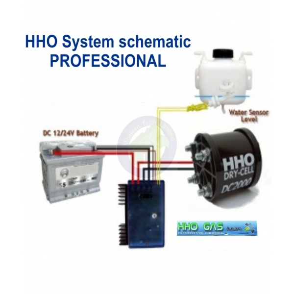 HHO Systems.